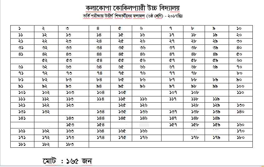 class-six-admission-result